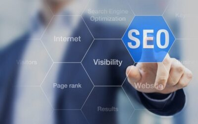 How We Use A Smart Organic Search Strategy To Get Our Clients On The First Page Of Google