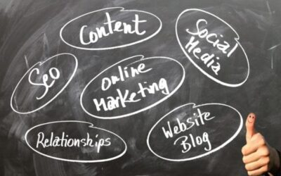Why is Online Marketing More Important Than Ever?