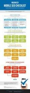 Mobile first Infographic