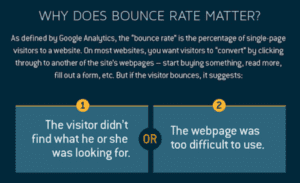 why does bounce rate matter