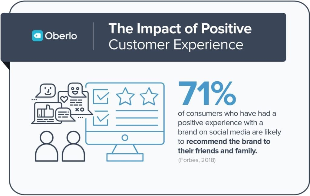 postive customer experiences